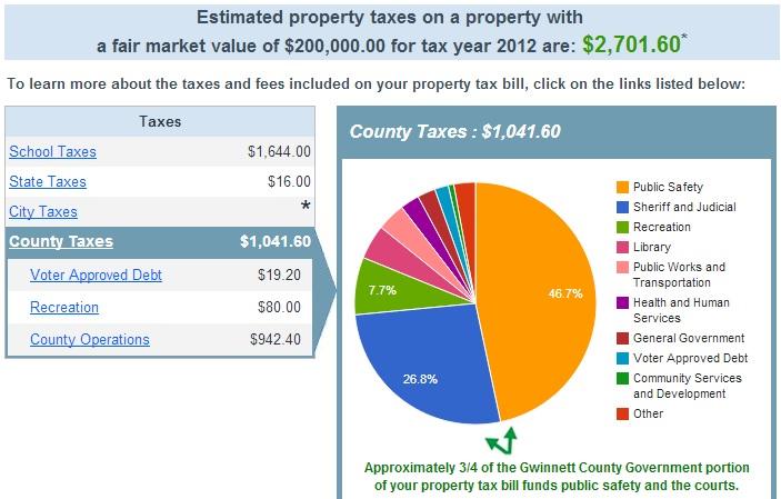 county property tax records gwinnett ga